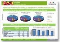 Steunkaart-grafieken-2012-zzp-besteding